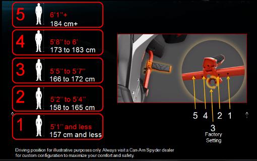 Spyder F3 Ufit
