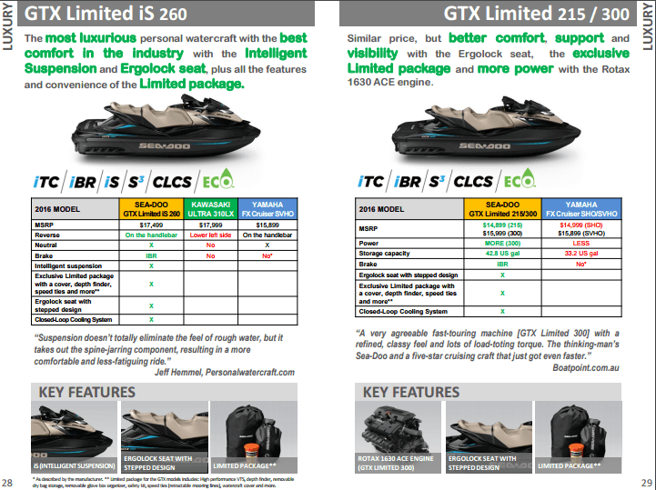 GTX limited
