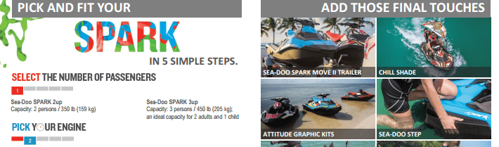 2016 Seadoo Vs Yamaha Watercraft